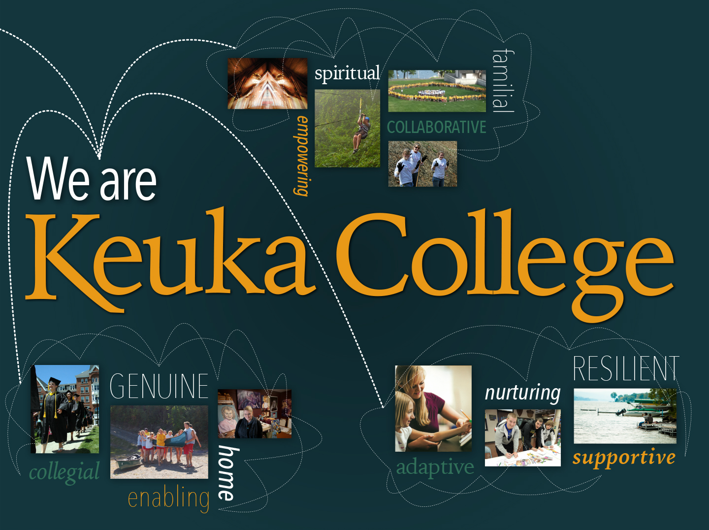 A screenshot from a recent brand orientation presentation given at Keuka College.